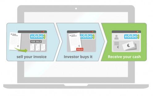 Edebex-Screen